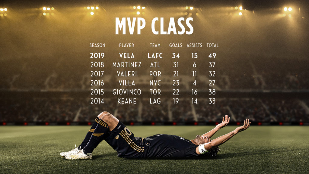 2019 MLS MVP